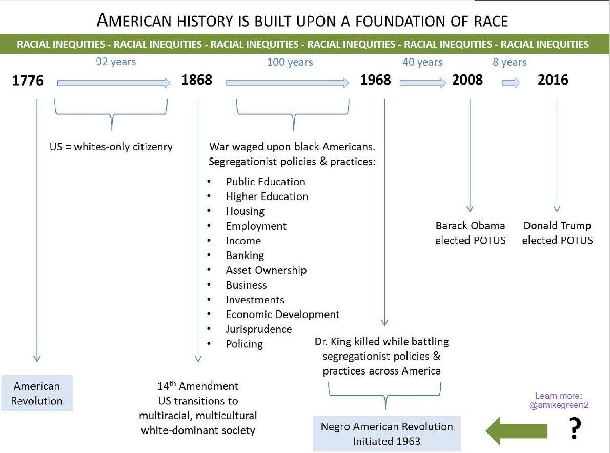 American History at a Glance.jpg